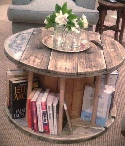 D corer un int rieur sans se ruiner bricolage maison - Creer une table basse ...